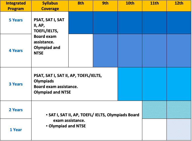 programs-1