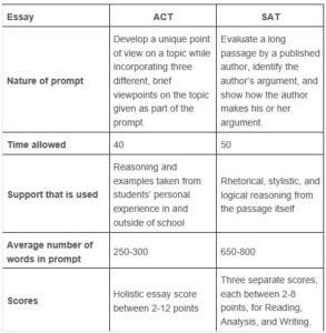 sat-vs-act-essay-1